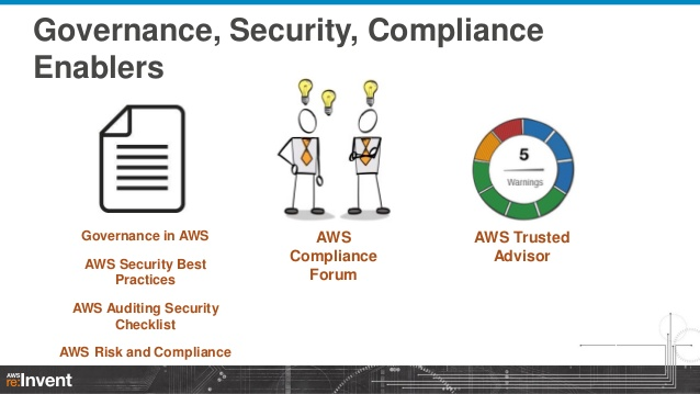 Security Compliance Governance